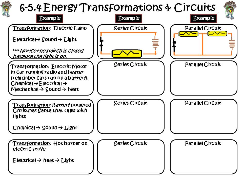 ENERGY REVIEW ZOMBIE TURKEY-ENERGY UNIT REVIEW - SOUTH