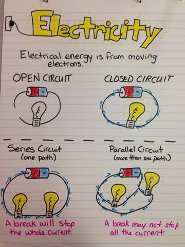 Dorable 3 Types Of Electrical Circuits Frieze - Schematic Diagram ...